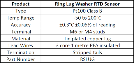 Ring Lug Washer RTD Sensor
