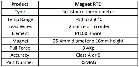 Magnet RTD