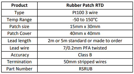 Rubber Patch RTD
