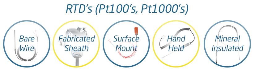 RTD Pt100 Pt1000 Range