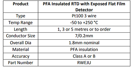 PFA Insulated RTD with Exposed Flat Film Detector