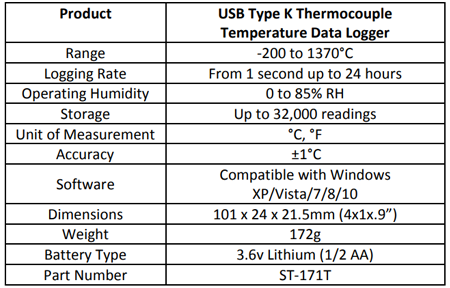 Specification for USB Thermocouple Data Logger