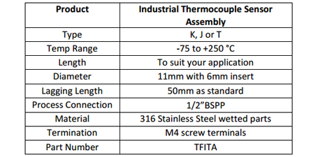Industrial Thermocouple Sensor Assembly