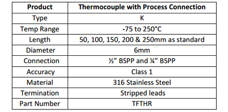 Type K Thermocouple with Fixed Process Connection