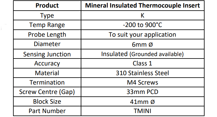 Specification for Mineral Insulated Thermocouple  Insert