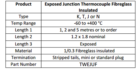 Fibreglass Exposed Junction Thermocouple