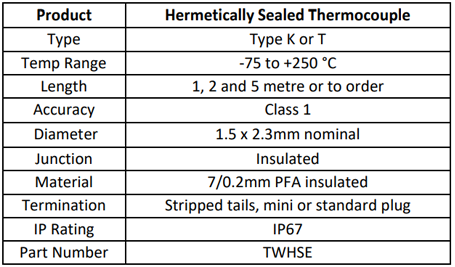 Hermetically Sealed Thermocouple