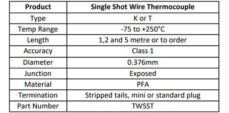 Single Shot Wire Thermocouple