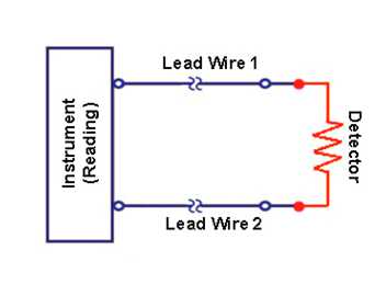 2 wire RTD circuit diagram