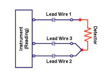 rtd sensor (pt100, pt1000) 3 lead rtd wiring 3 phase 6 lead motor wiring diagram connections