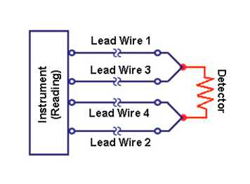 4 Wire RTD circuit diagram