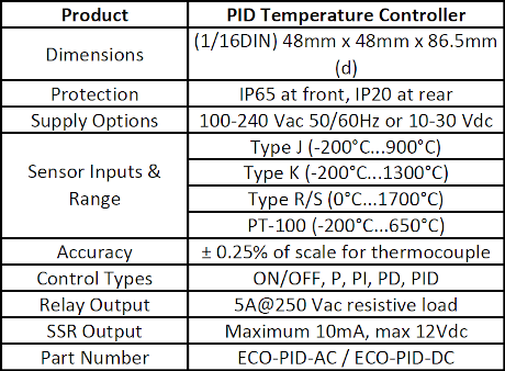 Specification for ECO-PID temperature controller