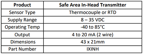 Specification for Safe area in-head transmitter