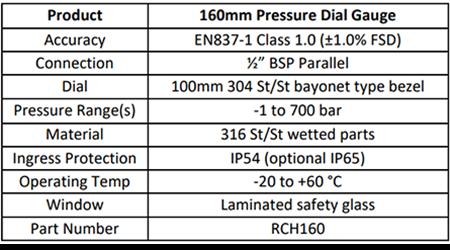 160mm Pressure Gauge Specification