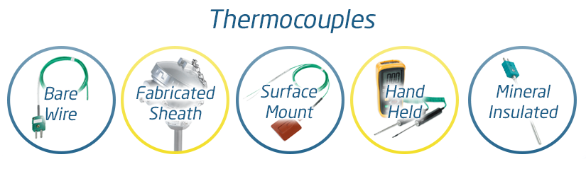 Thermocouple Range